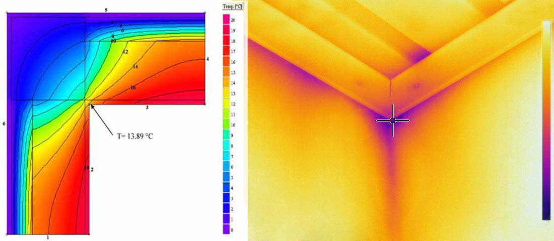 5. Verification and calculation of thermal bridges